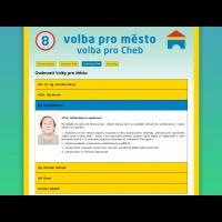VPM - osobnosti